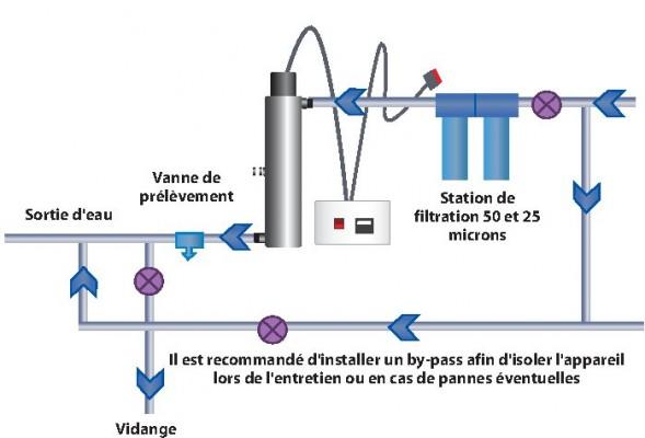 UV_vertical