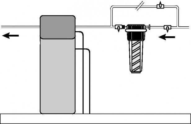 schema-install-GreenOn-616x400